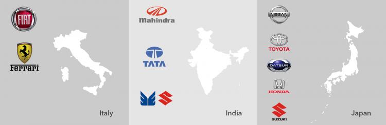 famous car brands