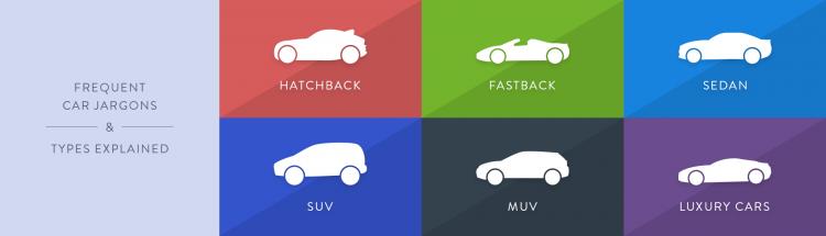 easy way car jargons world main